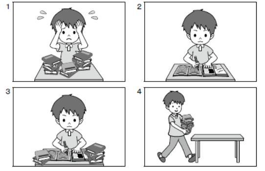 全国学力テスト英語「聞くこと」問題例